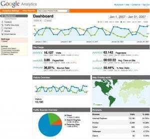 Big Brother: Mit tud a Google Analytics?